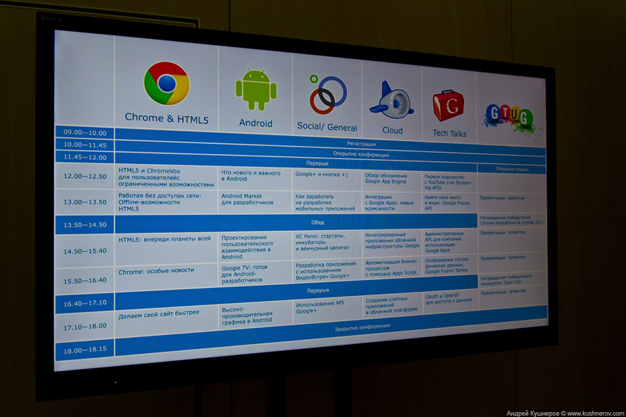Google Developer Day Moscow 2011