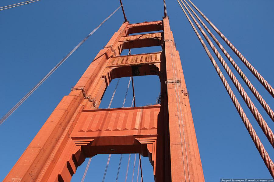 golden_gate_bridge-12