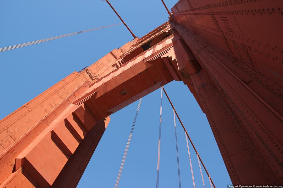 golden_gate_bridge-20