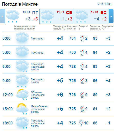 minsk_weather_20140110