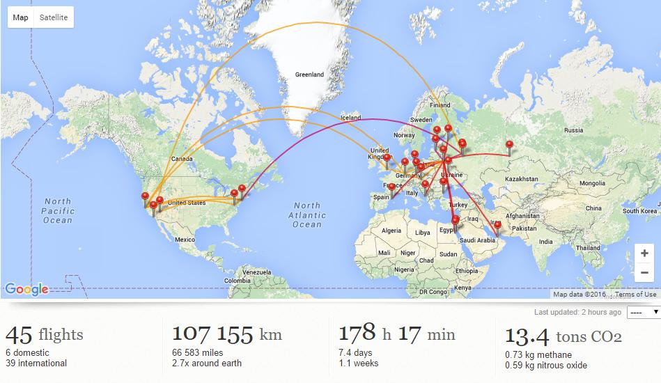 Статистика полётов на flightdiary.net